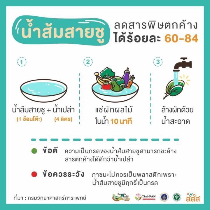 02 วิธีล้างผักและผลไม้