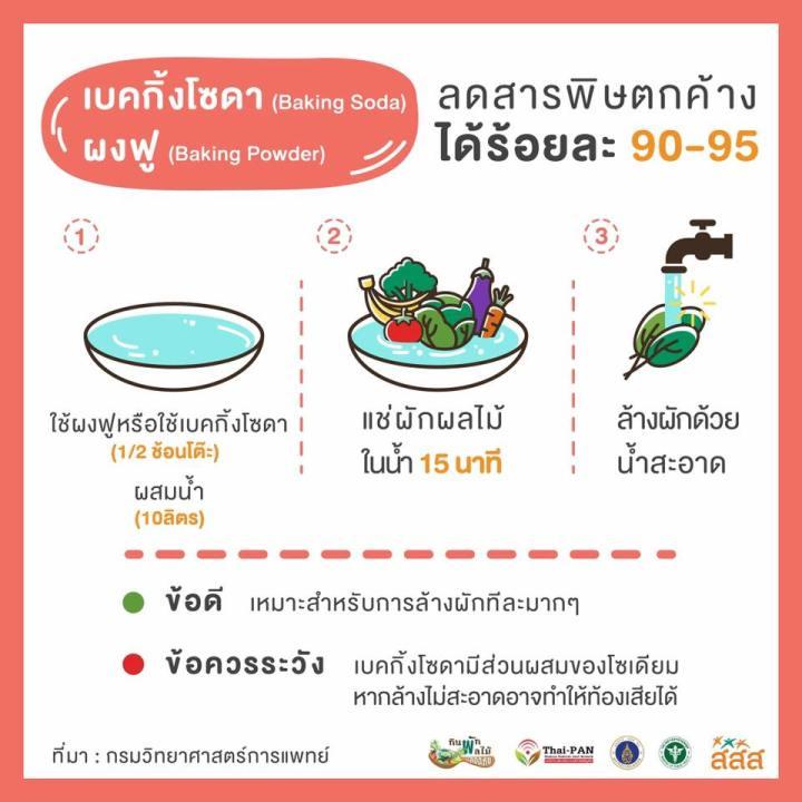 03 วิธีล้างผักและผลไม้